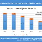digicam-deutschland-2014